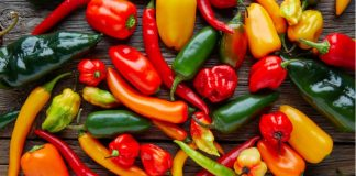 Global Pepper Market