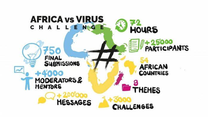 African Development Bank unveils Top 20 AfricavsVirus Challenge winners in virtual event